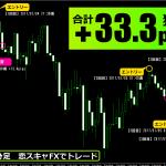 恋スキャFX~恋スキャロジックで+33.3pips獲得!